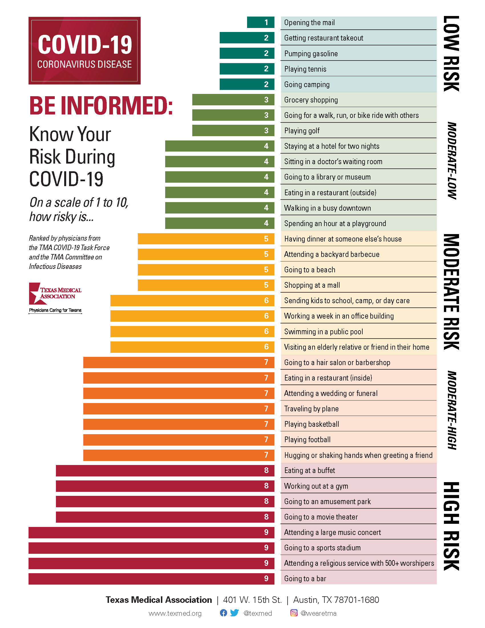 COVID-19-Risk-Assessment-Cha..